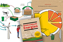 So geht Kindern ein Licht auf! Wir verlosen 3x das neue Sachbuch «Erneuerbare Energien»